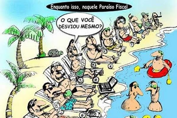 Paraisos Fiscales 2