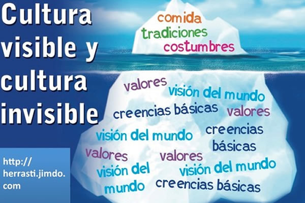 El Espectro Visible e Invisible
