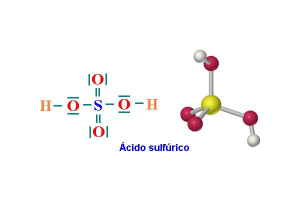 El ácido Sulfurico