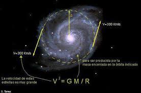 Qué es la materia oscura