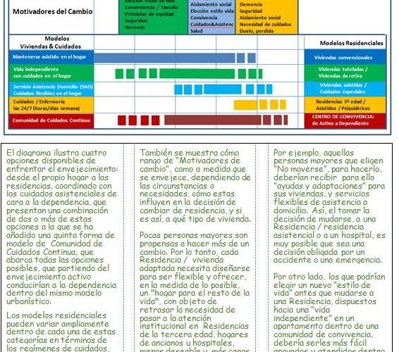 Cómo queremos envejecer: Propuestas de la sociedad civil a las deficiencias de la sociedad de bienestar en España
